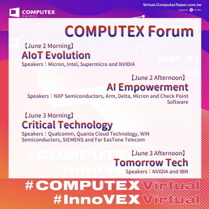 台北國際電腦展線上展Computex 2021 Virtual隆重登場