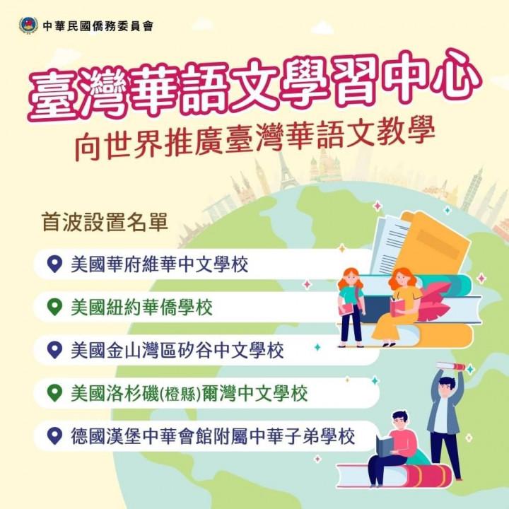 僑委會發布「臺灣華語文學習中心」設置名單