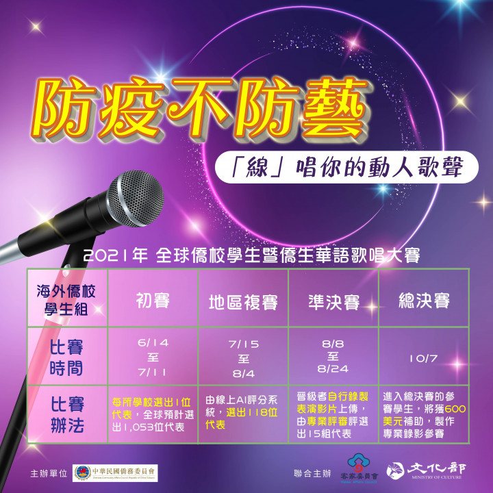 The singing competition is held by The Overseas Community Affairs Council (OCAC), the Ministry of Culture (MOC) and Hakka Affairs Council (HAC) in 2021 for the first time. The overseas compatriot school students group will proceed online, and the preliminary round has started on June 14, 2021.