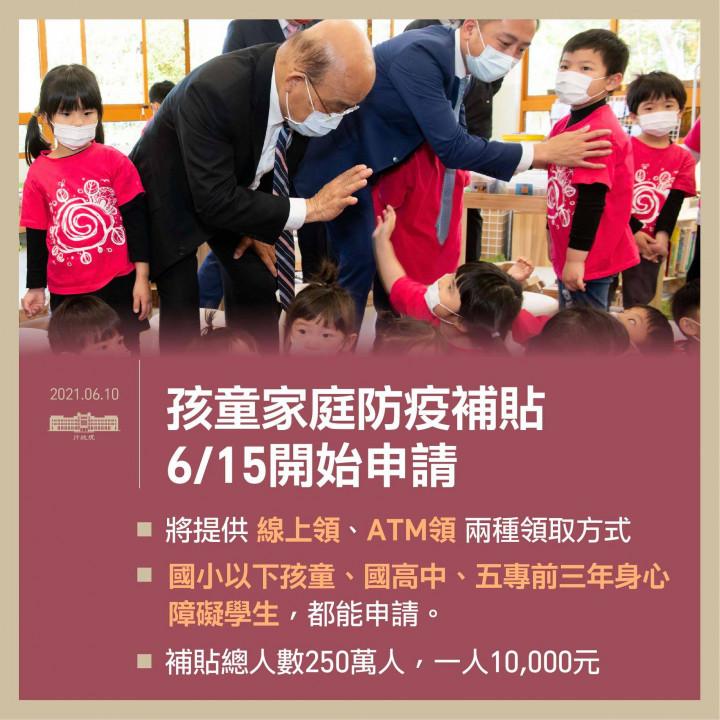 孩童家庭補貼6月15日開始申請