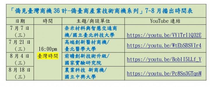 僑臺商產業技術合作商機系列線上論壇7~8月時間表