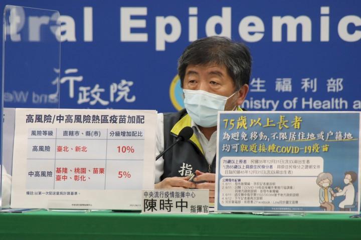 陳時中13日表示,將增發10%疫苗數量給台北市與新北市,預計15日或16日就會配達到地方