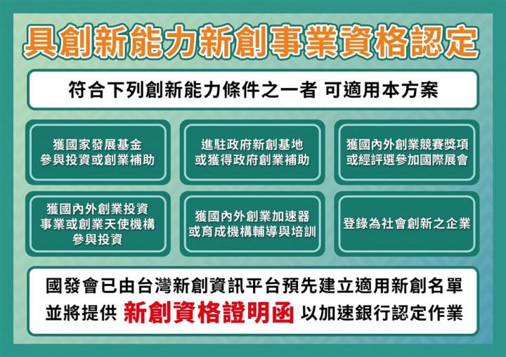 國發會已協調經濟部從寬認定(國發會提供)