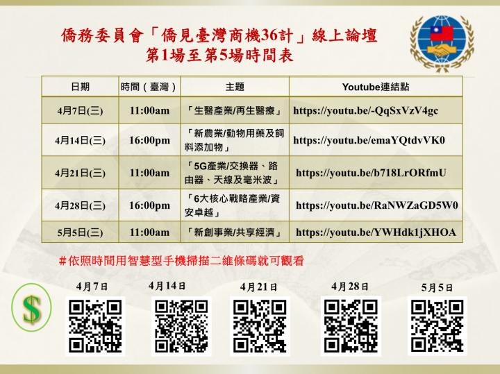 「僑見臺灣商機36計」線上論壇時間表(配合全球時區,每週三上午及隔週三下午播出)