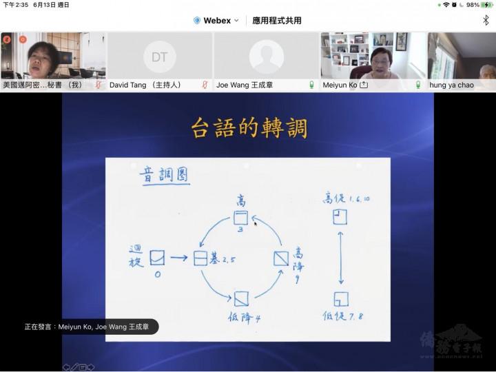 黃美雲老師介紹臺語轉調