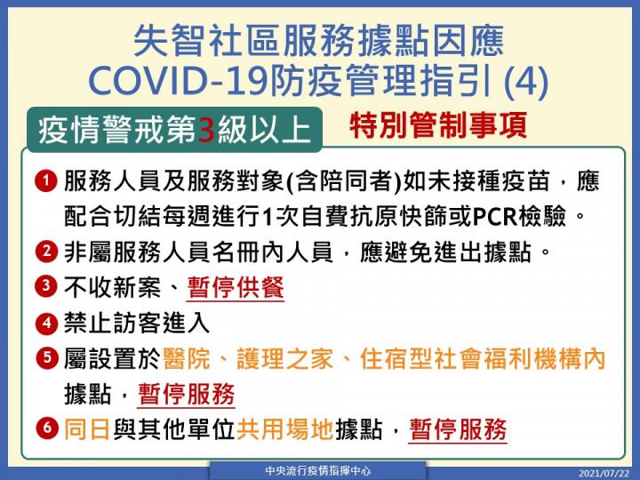失智社區服務據點遵照防疫管理指引 (圖片來源:疾管署臉書)