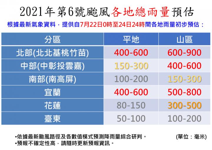 2021年第6號颱風各地總雨量預估