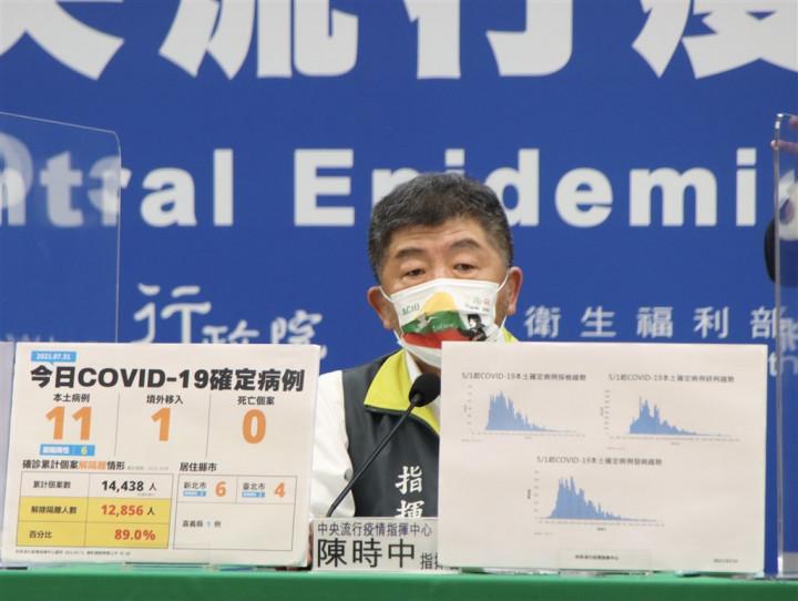 Health Minister Chen Shih-chung hosts Saturday's COVID-19 press briefing. Photo courtesy of the CECC