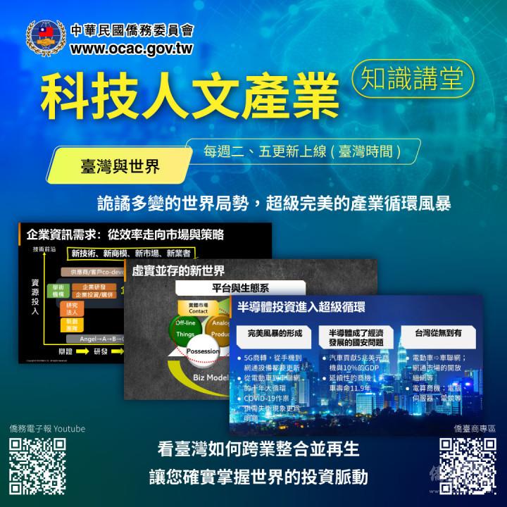 「科技人文產業知識講堂」全新推出【臺灣與世界】系列
