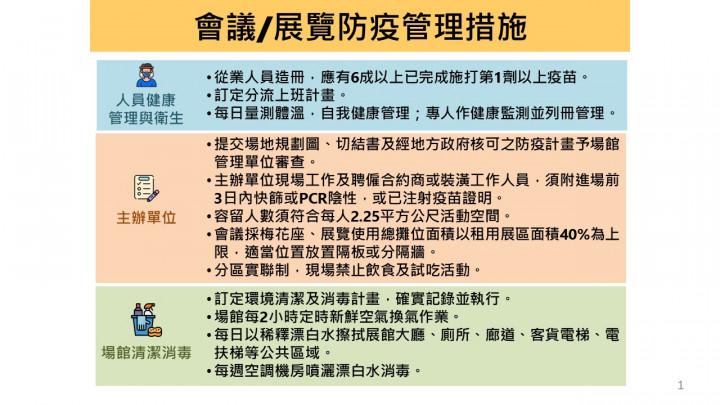 隨著疫情逐步趨緩,中央疫情指揮中心宣布,將有條件開放會展活動辦理
