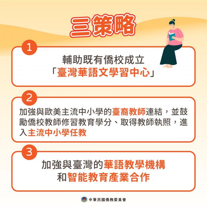 僑委會推動三大面向的策略。(僑委會提供)