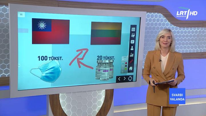LRT電視台報導說明台灣捐贈立陶宛口罩與立陶宛捐贈台灣疫苗之相互幫助
