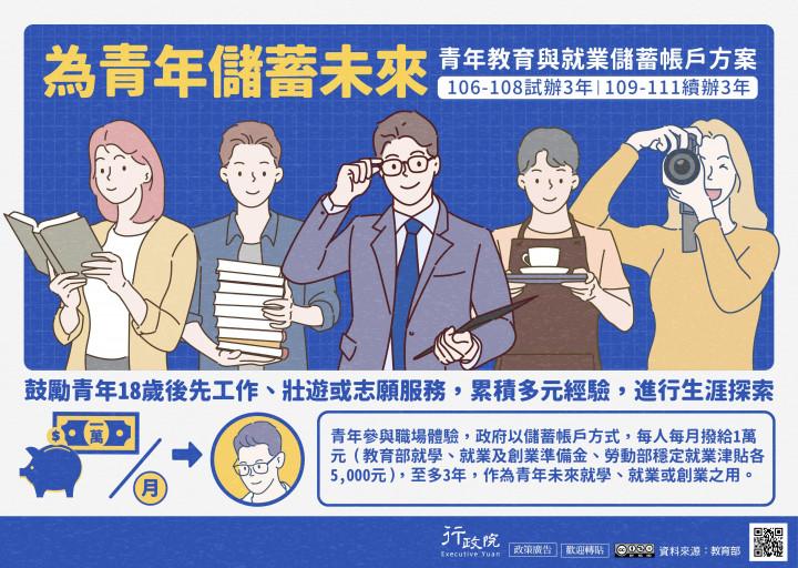 青年教育與就業儲蓄帳戶方案續辦3年(109-111年)