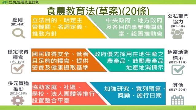 教育 第 学校 11 条 法