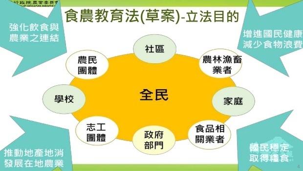 健全食農教育系統 行政院會通過「食農教育法」草案