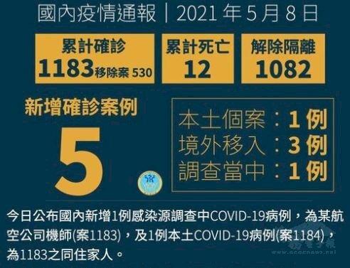 華航諾富特案再增2例 華航機師與家人確診(衛福部臉書)